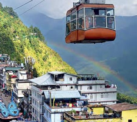 Sikkim, Honeymoon & Adventure Destination at India